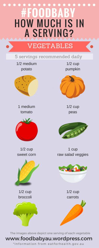 www eatforhealth gov au guidelines australian guide healthy eating